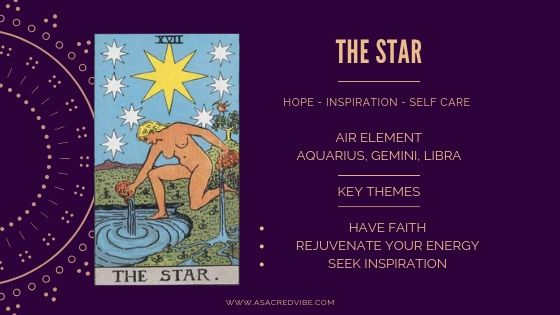 Weekly Tarot Card – September 9 – 15th