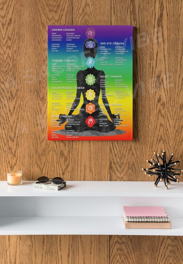 chakra-activation-crystals-open-blocked-meanings-6