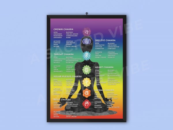 chakra activation crystals open blocked meanings